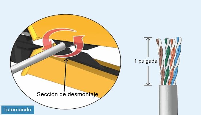 respuesta típica para una descarga electrostática